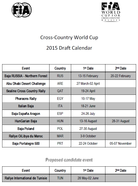 2015 fia cross country world cup_26082014